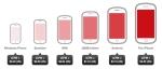 Rendimiento de la publicidad digital por plataformas